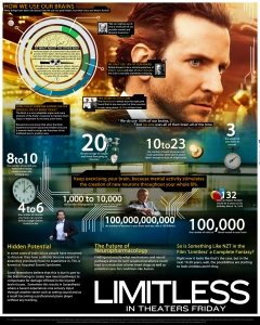 LimitlessInfographic